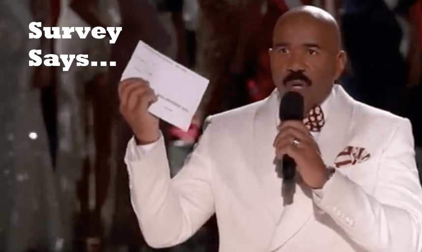 How to Contact Steve Harvey